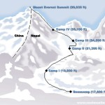 everestmap